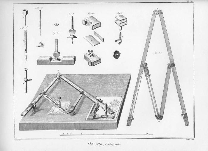 Planche de description dans l'Encyclopédie de Diderot.