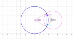 الأوضاع النسبية لدائرتين