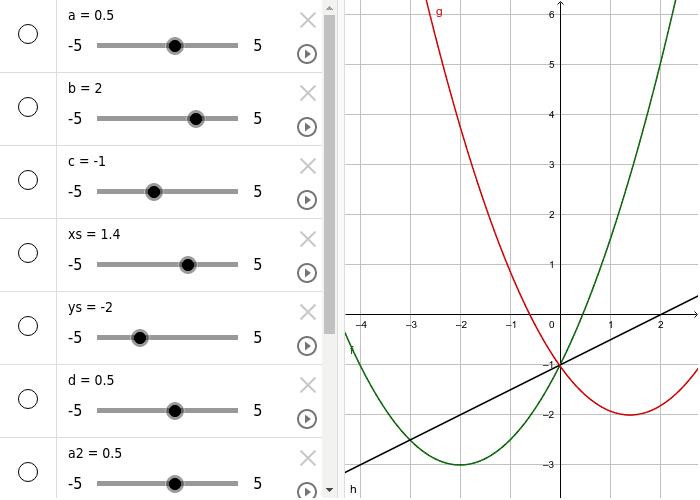 Lin. und Quadr. Funktionen