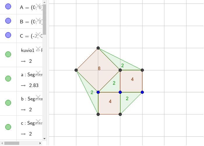 Kolmioiden ja neliöiden alojen suhde