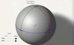 The Unit Sphere
