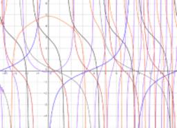 Funciones Trigonométricas (cotangente)