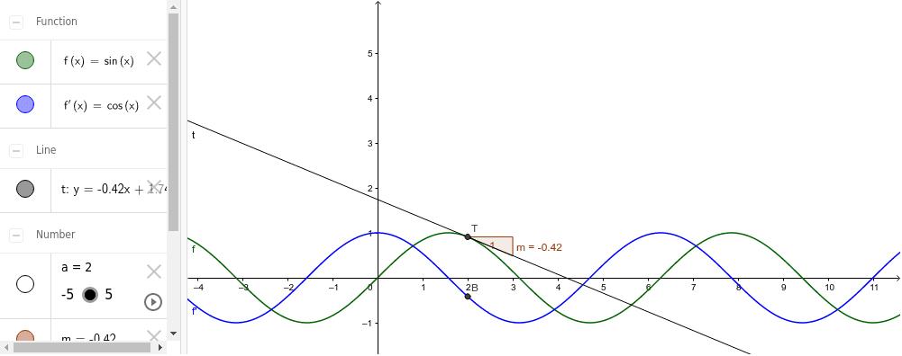 Derivada y Tangente de una Función (otra versión)