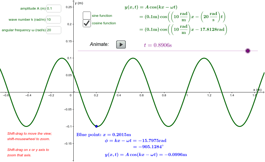 Traveling wave equation – GeoGebra