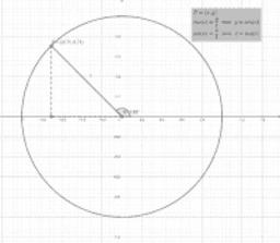 Enhetscirkeln Ma3c
