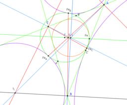 Point de Feurbach - Alignement de 4 points
