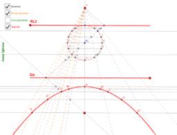 Homologia circumferència 2 - Paràbola