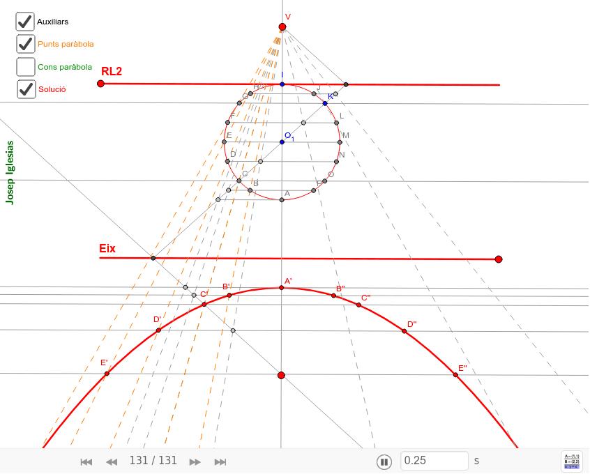 Troba la cònica homòloga d'una circumferència tangent a la recta límit 2.