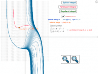 Integral diferencialne enačbe