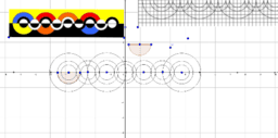 Rober Delaunay. Circles. Template