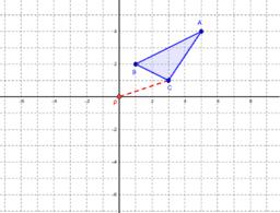 Geometry - Rotation Example