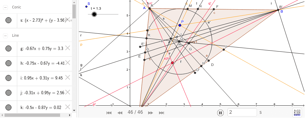 Izogonális transzformáció - egy kör képe