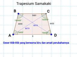 Eksplorasi Trapesium Samakaki