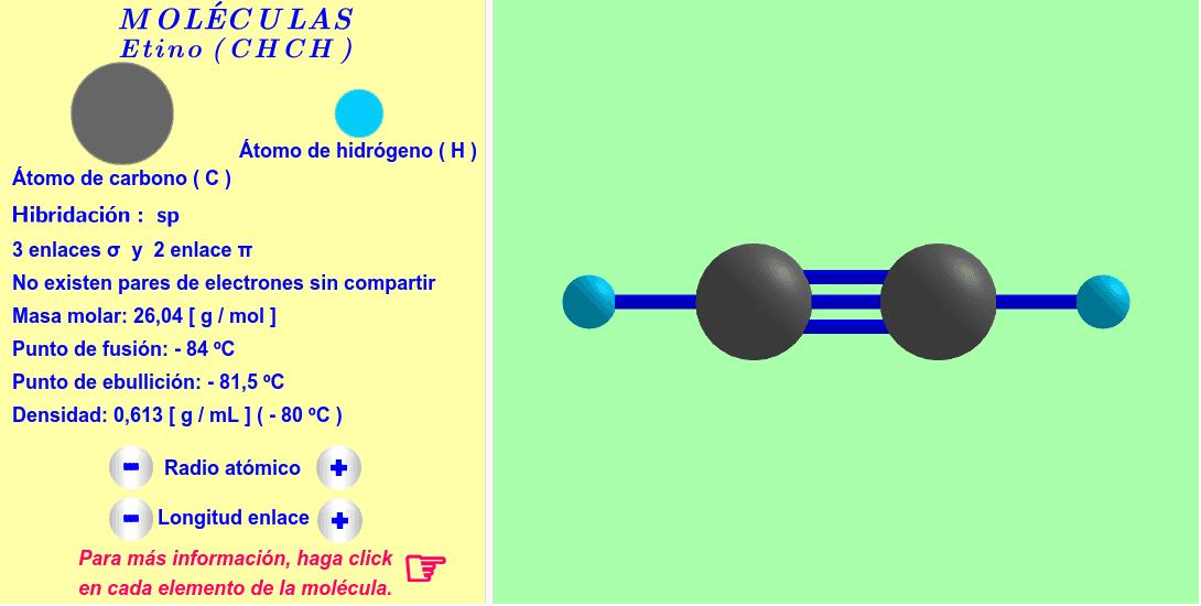 Molécula interactiva de etino. Los radios atómicos y las longitudes de los enlaces se pueden variar. Para más informaciones, haga click en cada átomo y enlace de la molécula. Presiona Intro para comenzar la actividad
