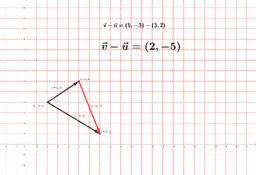 Resta de vectores: coordenadas