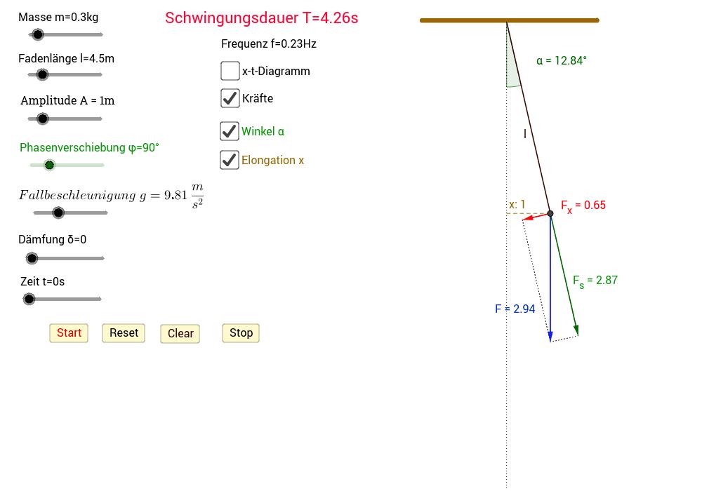 Die Schwingungsdauer T gilt nur für kleine Amplituden! Wovon hängt die Schwingungsdauer T ab? Wovon ist sie unabhängig? Überprüfe Deine Vermutungen! Drücke die Eingabetaste um die Aktivität zu starten