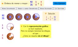 Comparar y Ordenar Fracciones