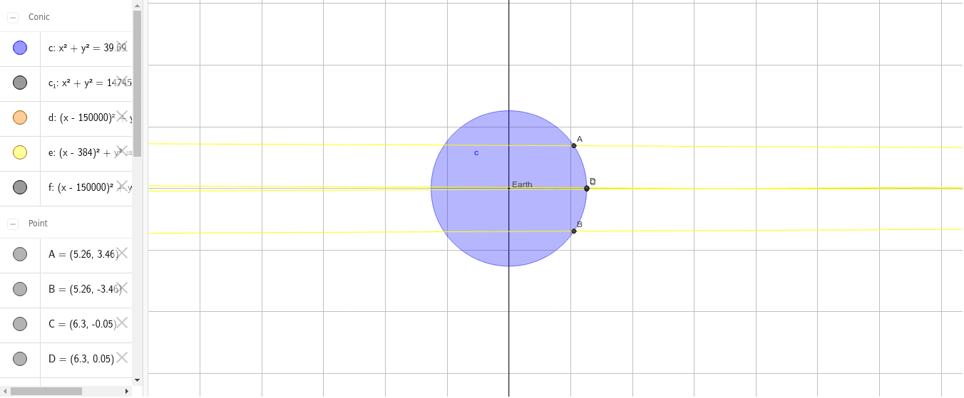 AD and CB make up the penumbra, where the eclipse is partial DC is the umbra, where there is a total eclipse.