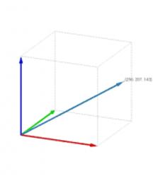 Combinazione lineare di vettori e colori RGB