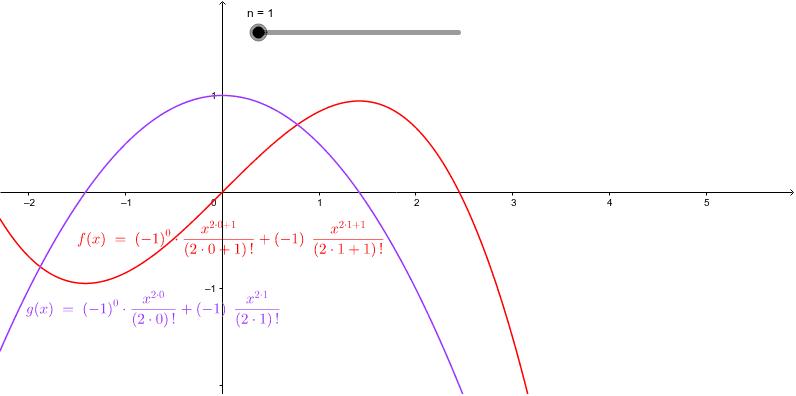 f(x)⇒sin(x)の微分はg(x)