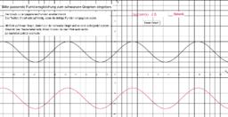 Übungen Verschiebung in x-Richtung