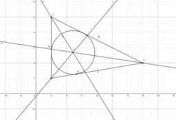 Circunferência inscrita
