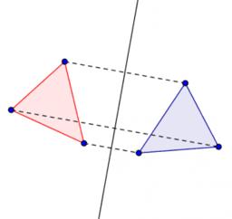 Simmetrie e loro proprietà