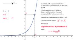 Určenie logaritmu z grafu exponenciálnej funkcie