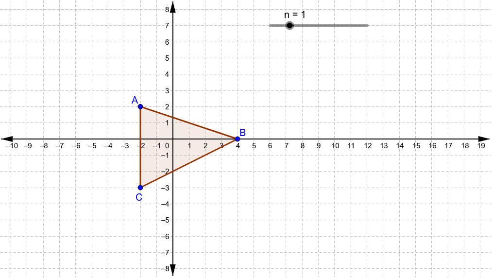 adjust the scale factor n to show the dilation image of the triangle.