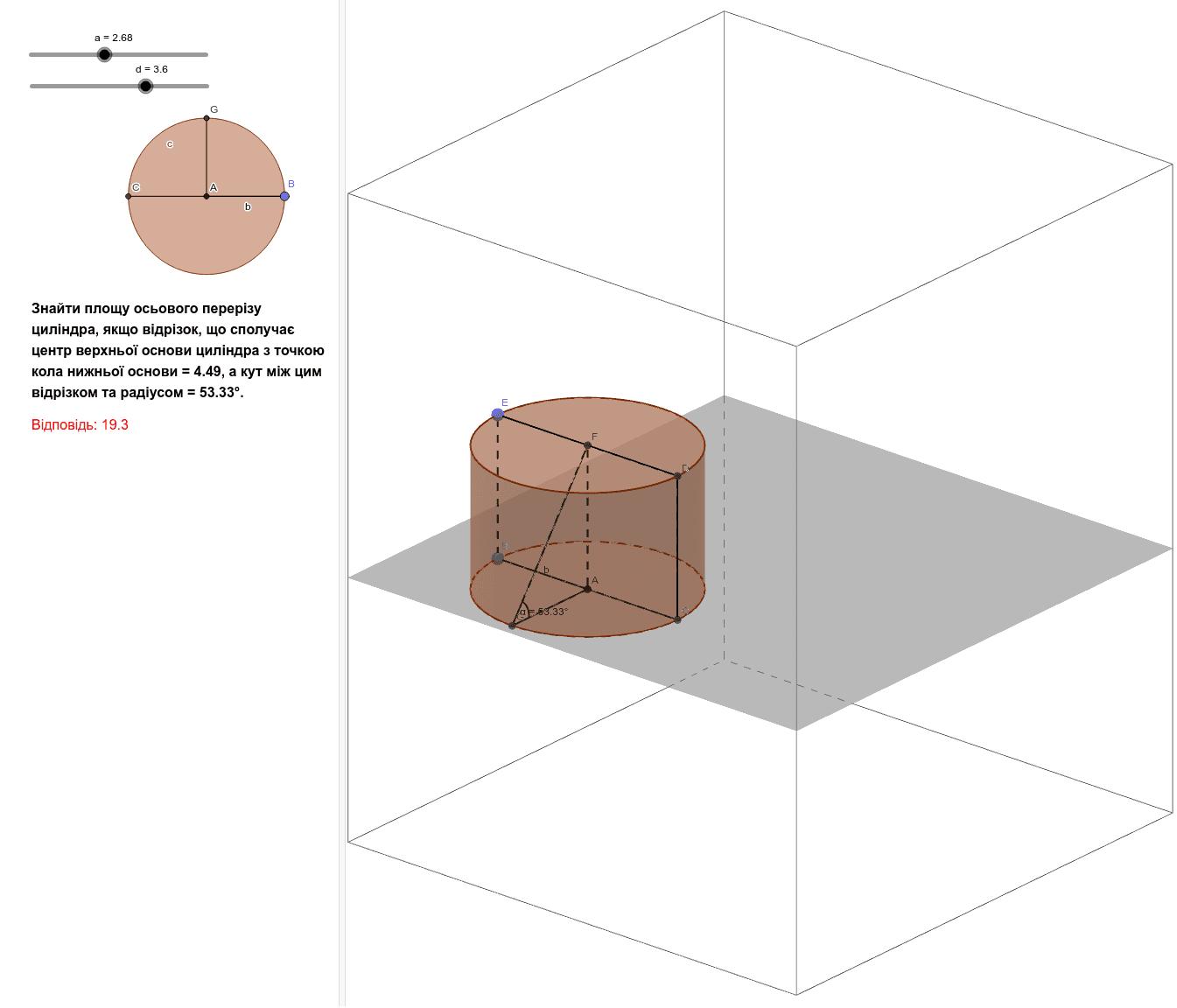 Площа осьового перерізу циліндра