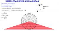 Área del círculo y longitud de la circunferencia