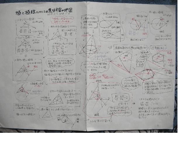 極と極線の意味宇宙の地図