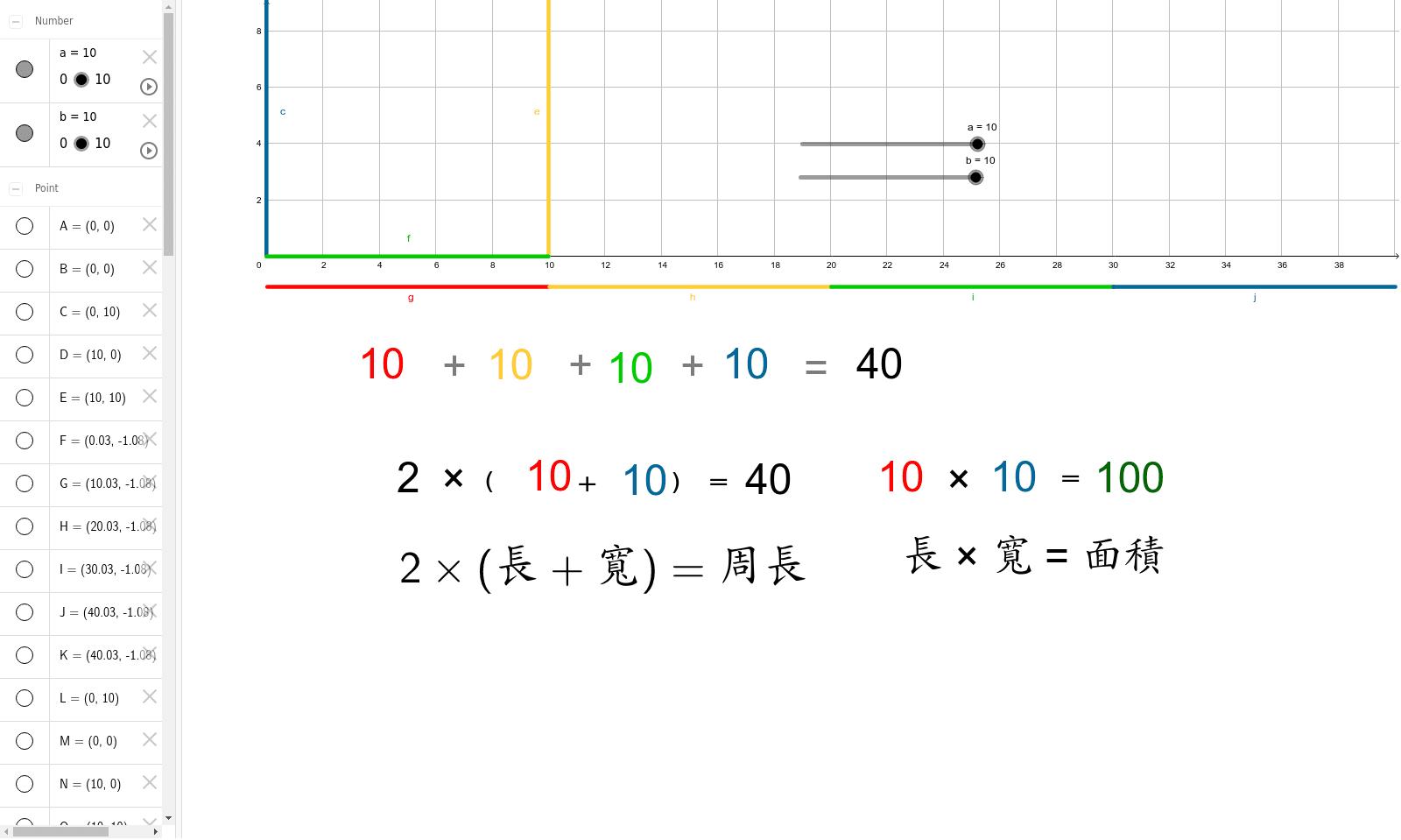 圖形與周長的關係
