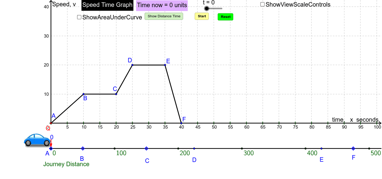 Speed time graph for self directed learning customizable geogebra some questions based on initial diagram of applet for your self discovery 1 find the distance travelled units for the first 20 units of time 2 ccuart Image collections