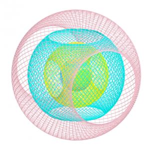 O que você vê na figura abaixo? Você diria que representa algo em 3d? Como criar mais possibilidades para dizermos isto?