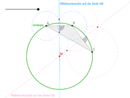 Umkreis - Konstruktion