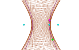 Repeated Reflections in a Hyperbola