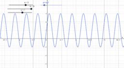 función coseno. a cos(b x - π) + c