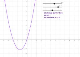 Równanie kwadratowe a wykres funkcji kwadratowej