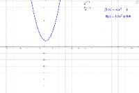 Utforskning av kvadratiske funksjoner