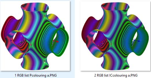 RGB list colouring a