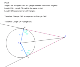 Common Tangents to a Circle (Proof)