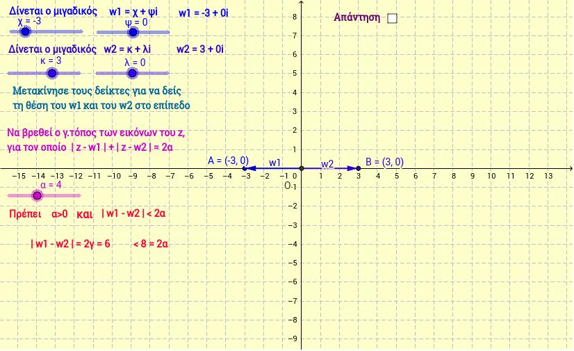 Γεωμετρική ερμηνεία |z-w1|+|z-w2|=2α έλλειψη