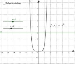 Potenzgleichungen mit geraden Exponenten