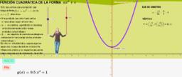 FUNCIÓN CUADRÁTICA DE LA FORMA ax^2+c