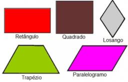 Quadriláteros-Propriedades e Áreas
