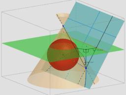 O cone e as cônicas - excentricidade (parábola)