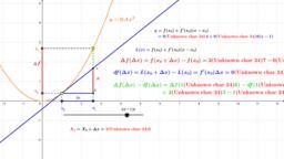 Diferencial de uma função real de variável real