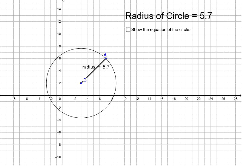 Determine How to create the equation of a Circle