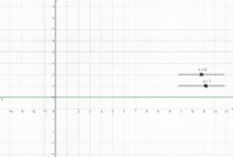 funzione di proporzionalità inversa